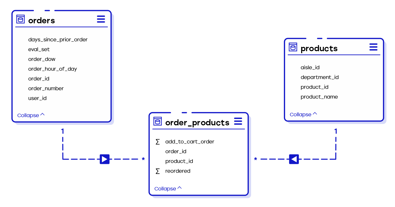 data analytics tools power bi